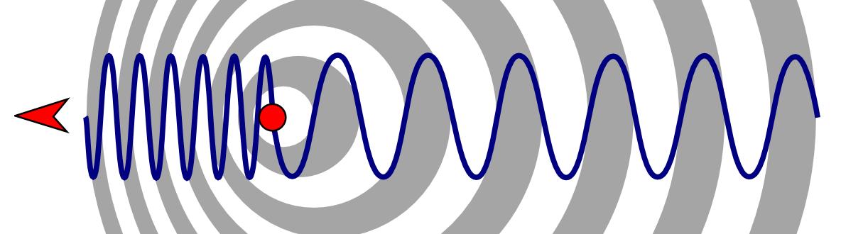 Doppler_etkisi.png - 60.57 KB